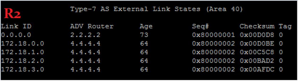 R2 OSPF Database