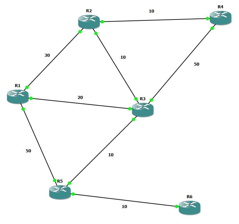 Topologie exemple OSPF