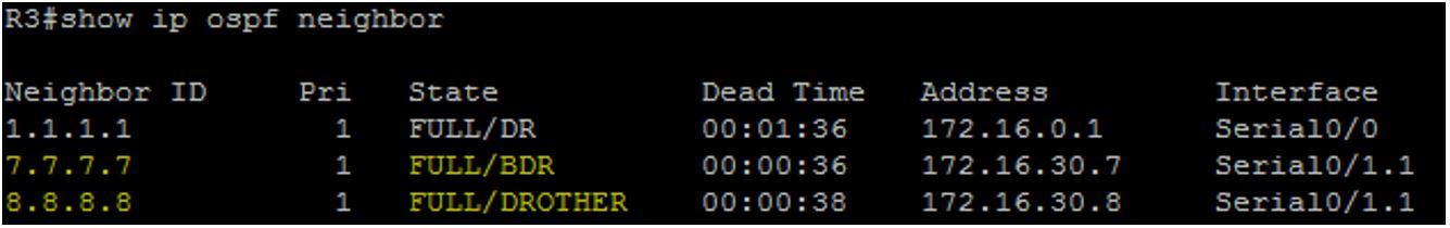 R3 OSPF Neighbor Table