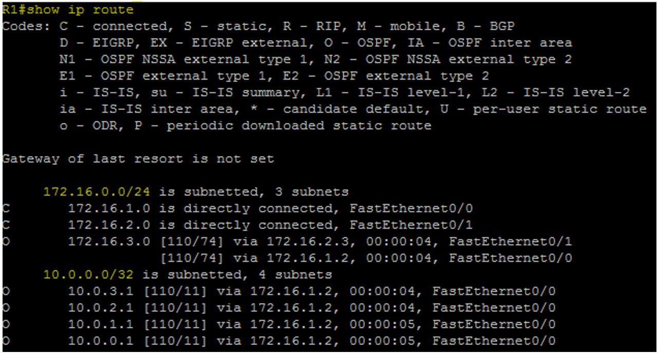 OSPF : Configuration Basique  Networklab