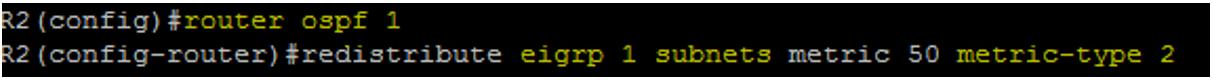 R2 OSPF Configuration