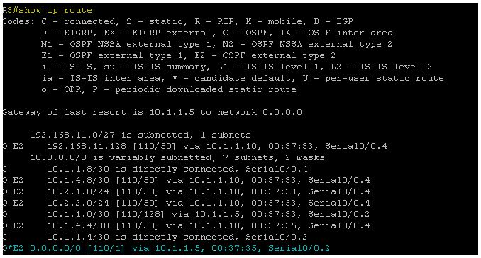 Show ip route